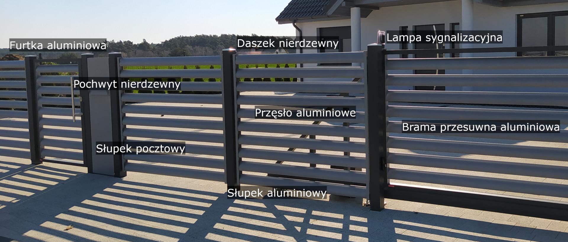 system ogrodzenia z aluminium